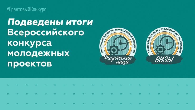 Семь астраханских проектов выиграли более 15 миллионов рублей в конкурсе